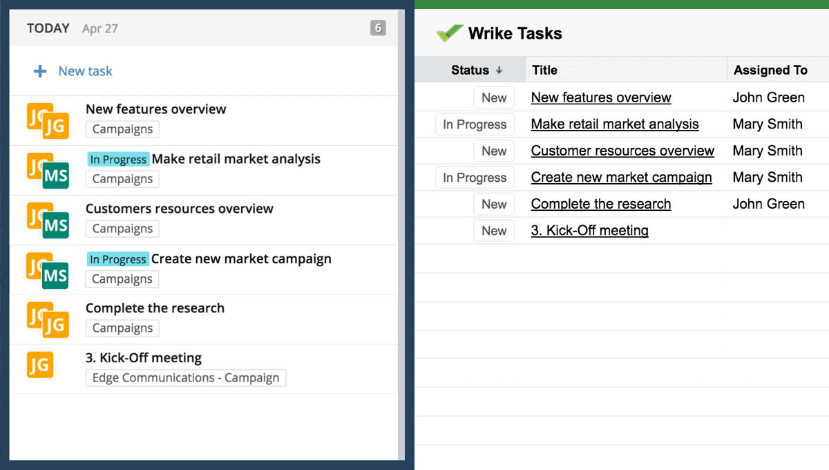 Integrate data between Wrike & Salesforce without email